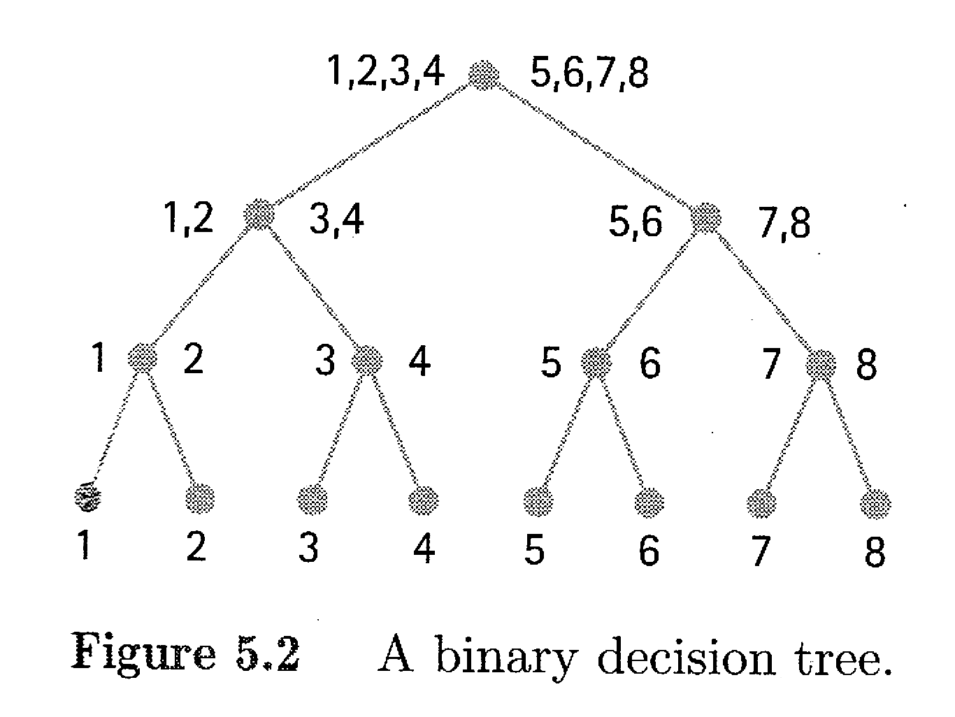 Deletion in Binary Search Tree (BST) - IncludeHelp