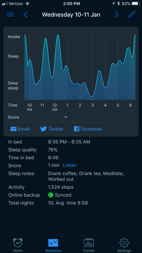 Example of a single night's sleep analysis.